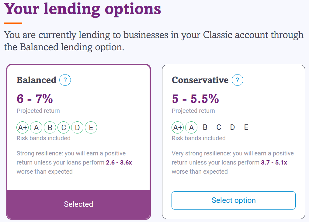 Lending Options Screen Shot
