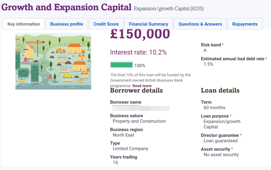 Borrower Information Screen Shot - peer to peer lending (P2P Lending)