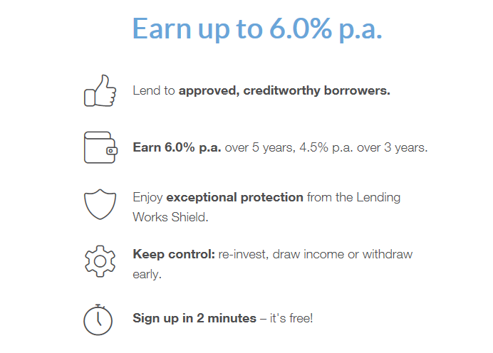 Lending Works Screen Shot