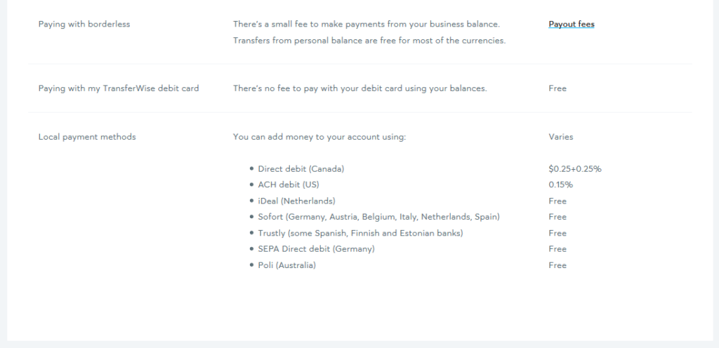 TransferWise Borderless Account Review - The Obvious Investor