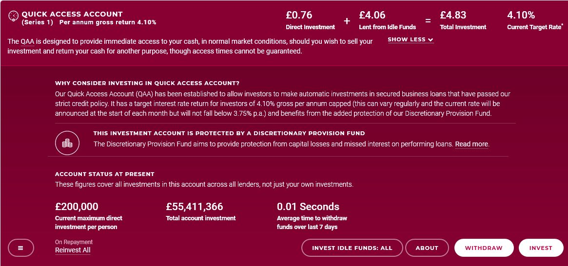 Assetz Capital QAA Screenshot - AssetzCapital Review