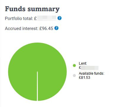 Funding Circle Balance Screenshot - FundingCircle Review