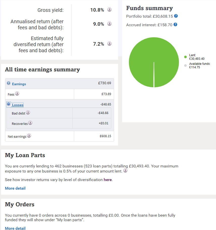 Funding Circle Oct Update Account Screenshot 1