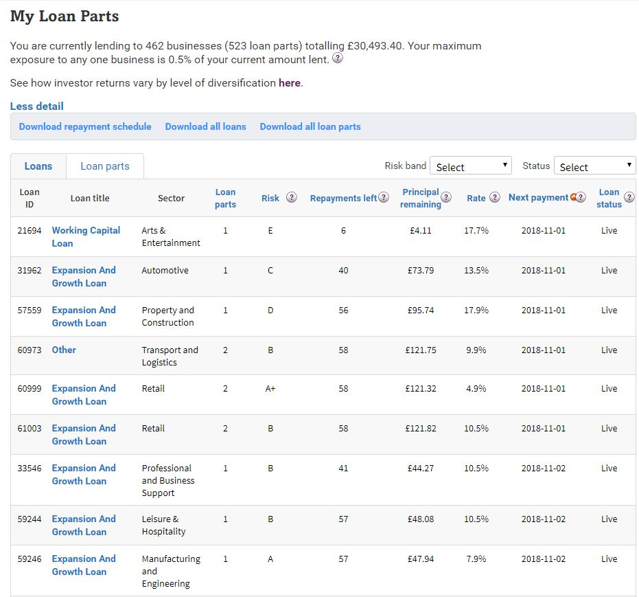 Funding Circle Oct Update Account Screenshot 2