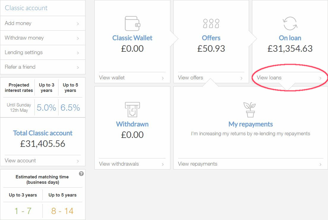 Lending Works Account Screenshot - LendingWorks Review