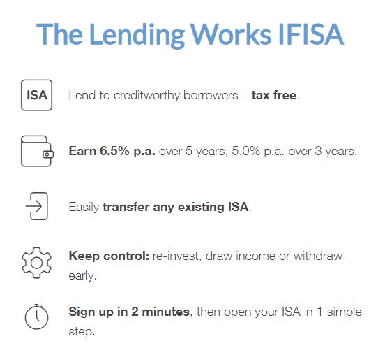 Lending Works ISA Lending Works Review