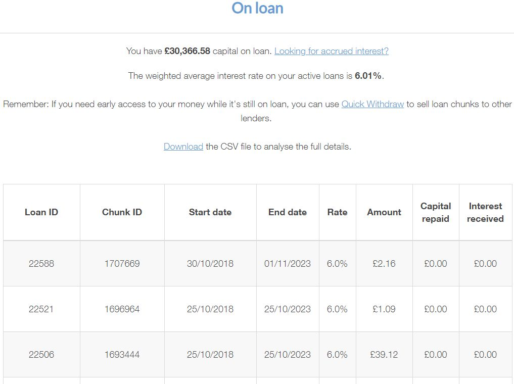 Lending Works Oct Update Account Screenshot 2