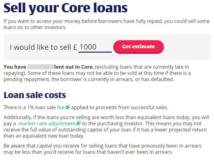 Zopa Sell Loans 1 - Zopa Review