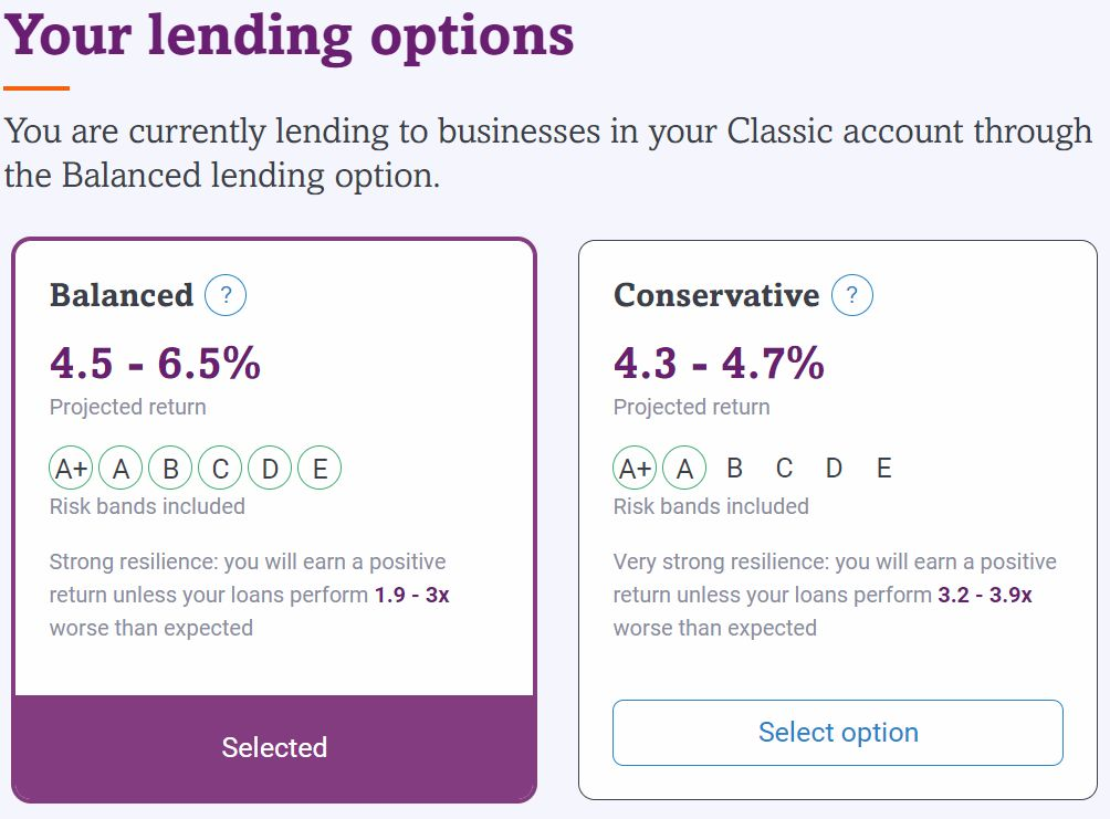 Funding Circle Lending Options Screenshot - FundingCircle Review