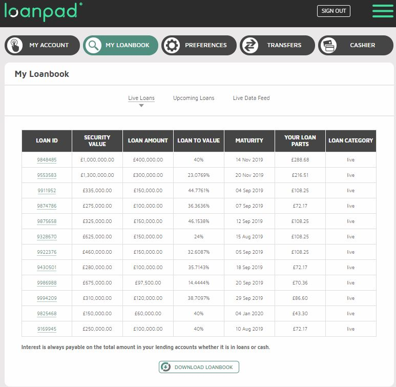 Loanpad Loans List 2 Screenshot for Loanpad Review