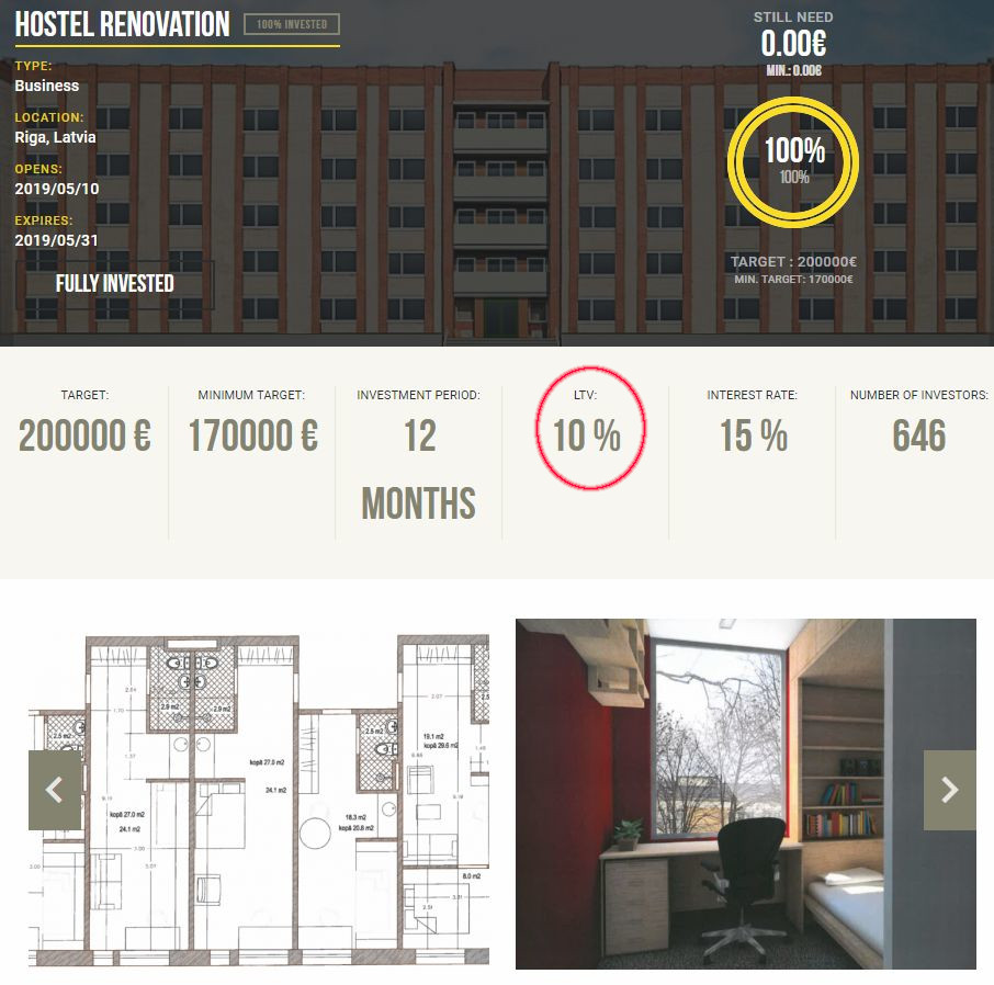 Crowdestor Hostel Renovation Opportunity Screenshot for May 2019 Update