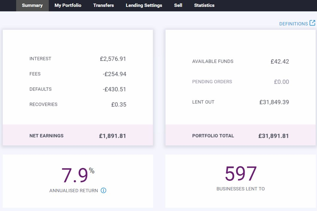 Funding Circle Peer to Peer Lender Account Screenshot for May 2019 Update 1