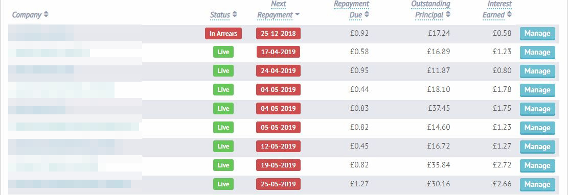 Lending Crowd Peer to Peer Lender Account Screenshot for May 2019 Update 2