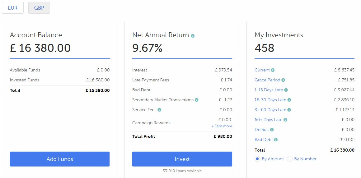 Mintos Marketplace GBP Account Screenshot for May 2019 Update 1