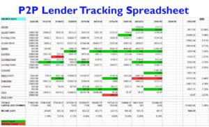 Peer to Lender Tracking Spreadsheet Image 2
