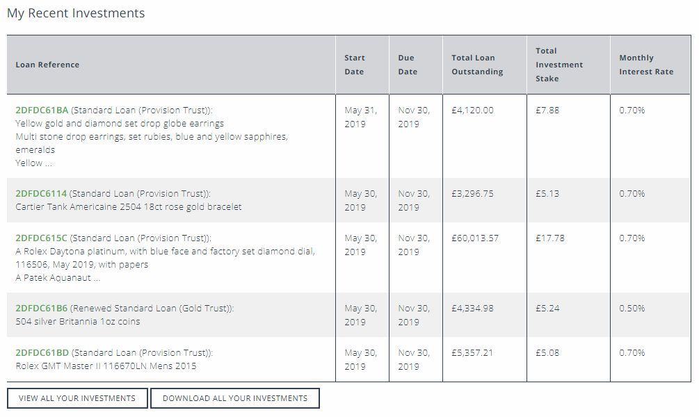Unbolted Peer to Peer Lender Account Screenshot for May 2019 Update 2