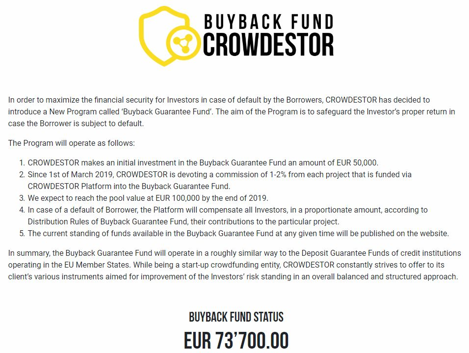 Crowdestor Buyback Fund Terms - Crowdestor Review