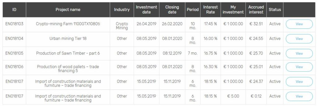 Envestio Loan Listing for June 2019 Peer to Peer Lending Update