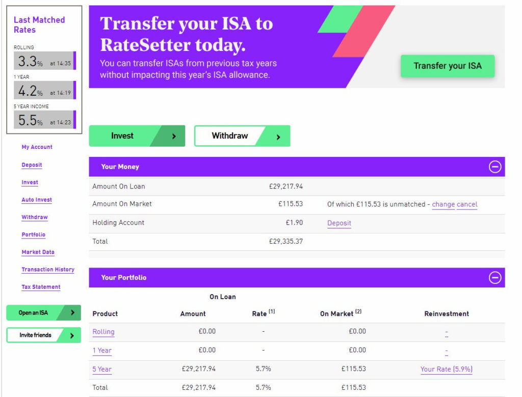 RateSetter Account Screenshot for June 2019 P2P Lending Update 1
