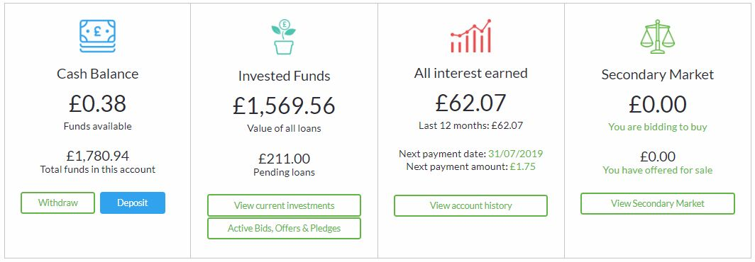 Ablrate Account Screenshot for Peer to Peer Lending July 2019 Update 1