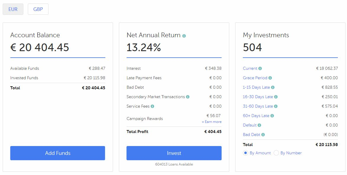 Mintos EURO Account Screenshot for Peer to Peer Lending July 2019 Update 1