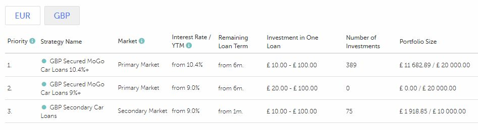 Mintos GBP Account Screenshot for Peer to Peer Lending July 2019 Update 3