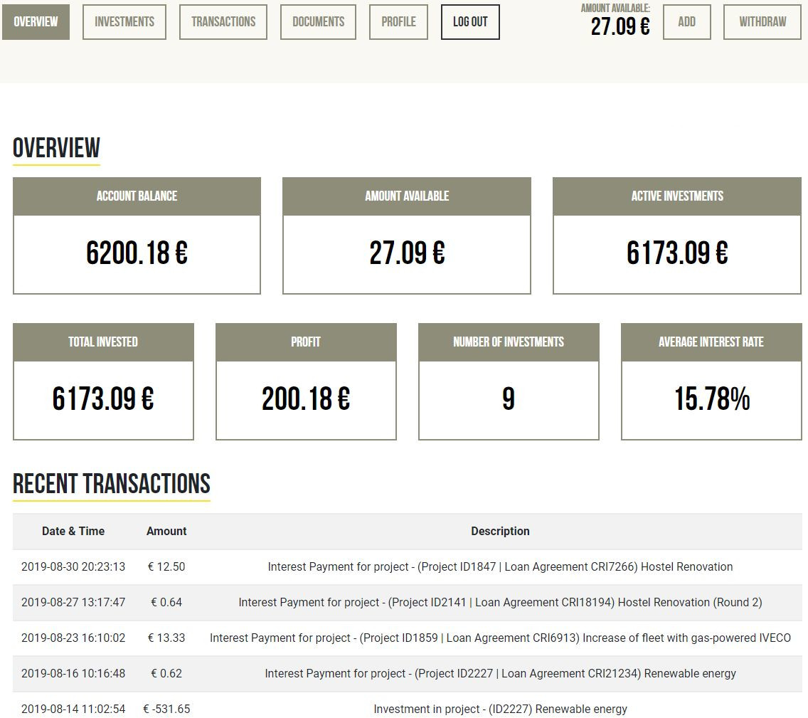 Crowdestor Account Screenshot for Peer to Peer Lending Update - August 2019 1
