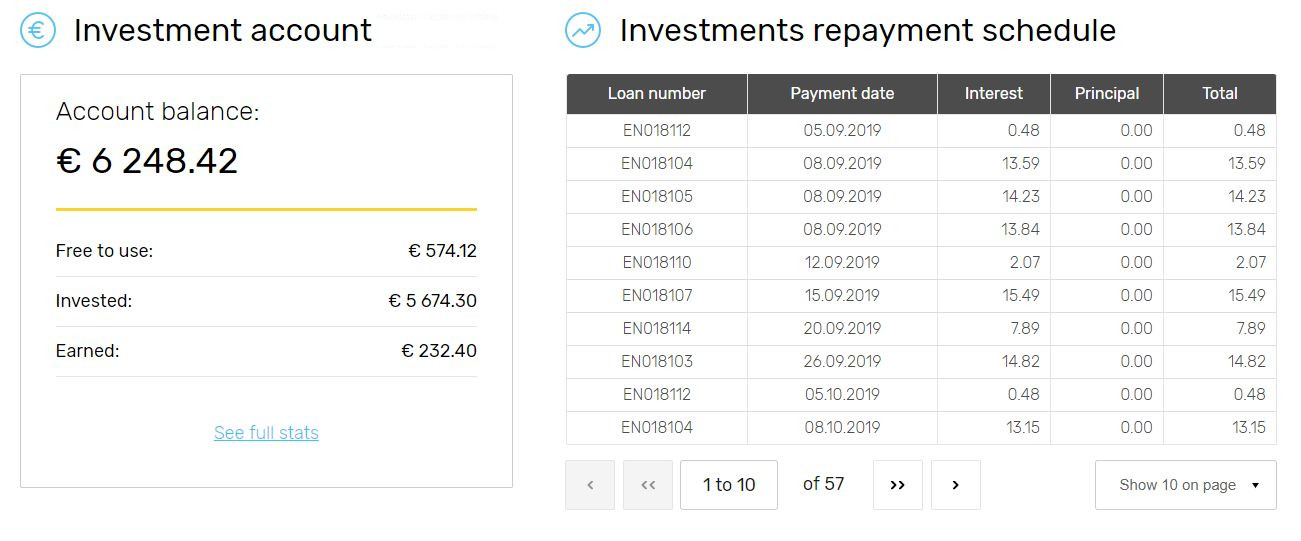 Envestio Account Screenshot for Peer to Peer Lending Update - August 2019 1