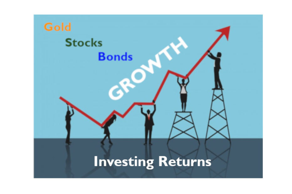 Growth Portfolios Returns