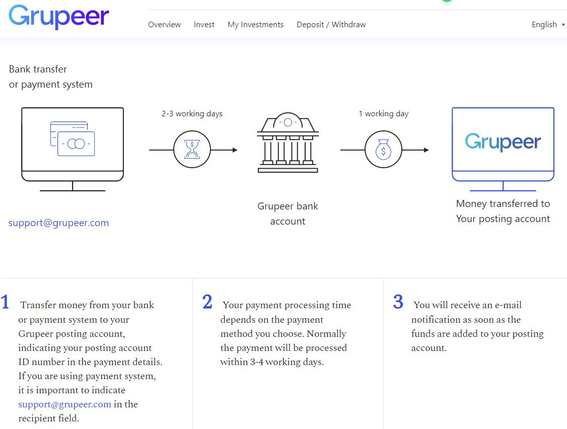 Grupeer Review - Deposit Screen
