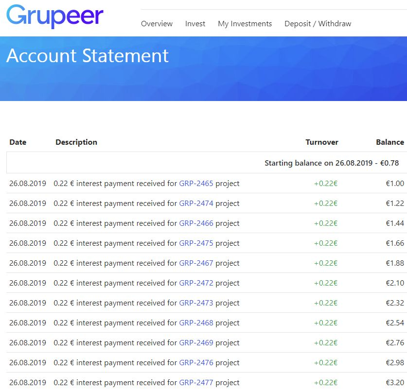 Grupeer Review - Main Account Screenshot 2