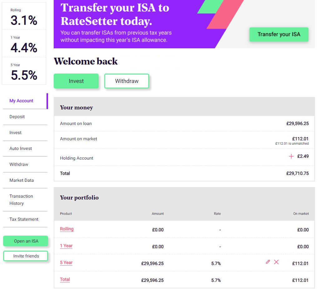 RateSetter Account Screenshot for Peer to Peer Lending Update - August 2019 1.1