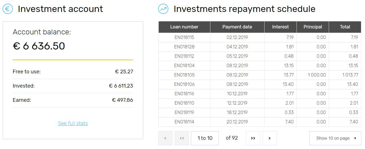 Envestio Account Screenshot for November 2019 P2P Lending Update