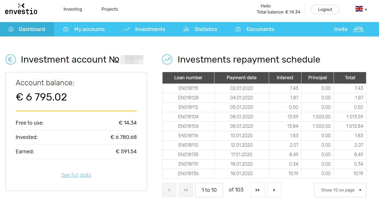 Envestio Account Screenshot for December 2019 P2P Lending Update