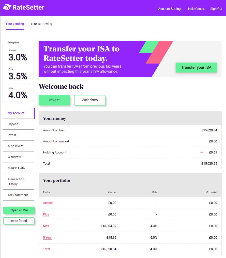 RateSetter Account Screenshot for December 2019 P2P Lending Update