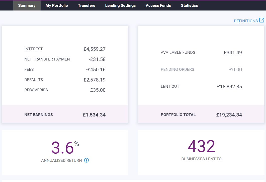 Funding Circle Account Screenshot 1 - Feb 2020 P2P Lending Update
