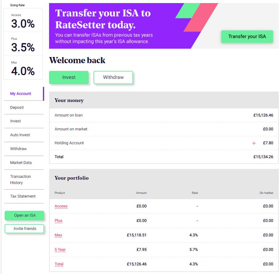 RateSetter Account Screenshot 1 - Feb 2020 P2P Lending Update