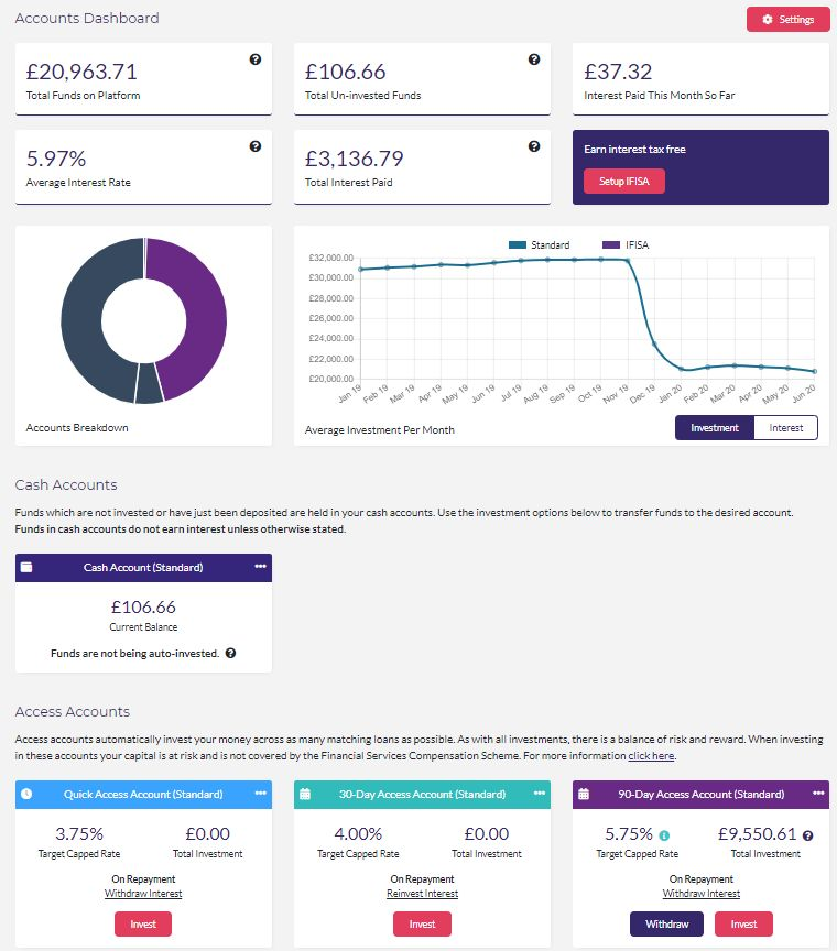 Assetz Capital Main Account Screenshot May 2020