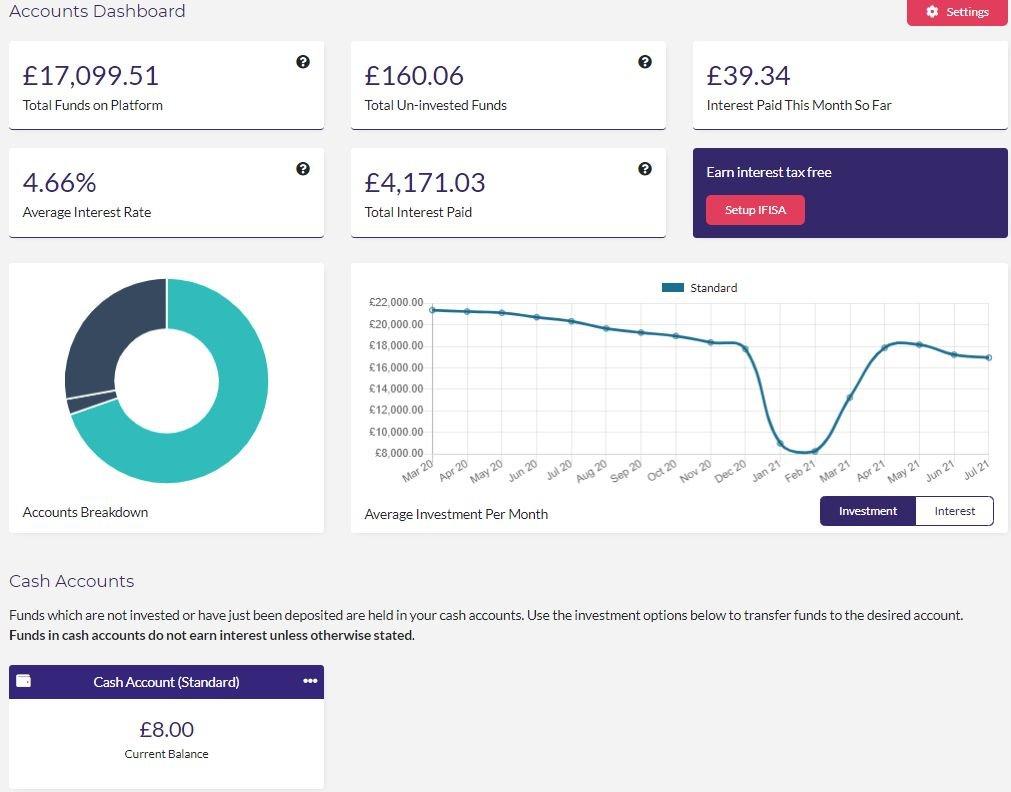 Ablrate Account Screenshot 1 - August 2021 Peer to Peer Lending Update