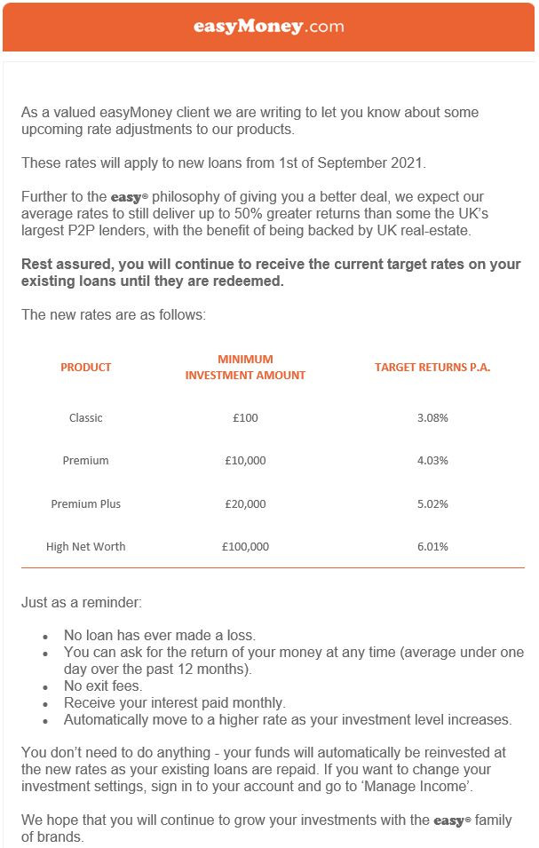 easyMoney Email Reducing Rates - August 6rh 2021