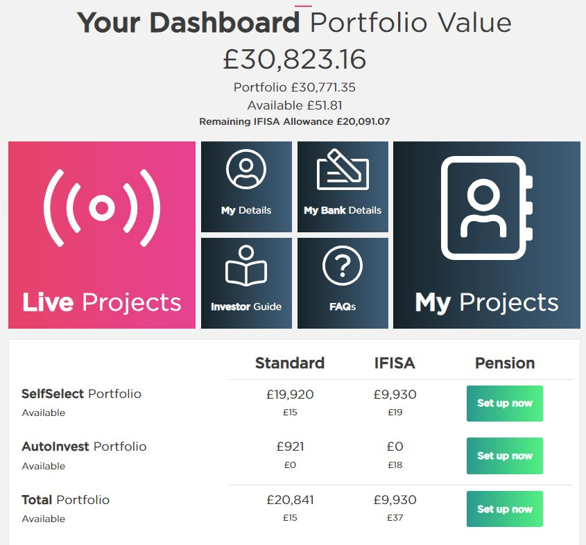 CrowdProperty Account Screenshot 1 - Investments Update September 2021